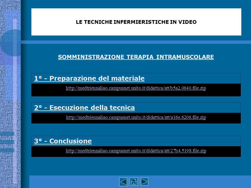 SOMMINISTRAZIONE TERAPIA INTRAMUSCOLARE 1° - Preparazione del materiale 2° - Esecuzione della tecnica 3° - Conclusione LE TECNICHE INFERMIERISTICHE IN