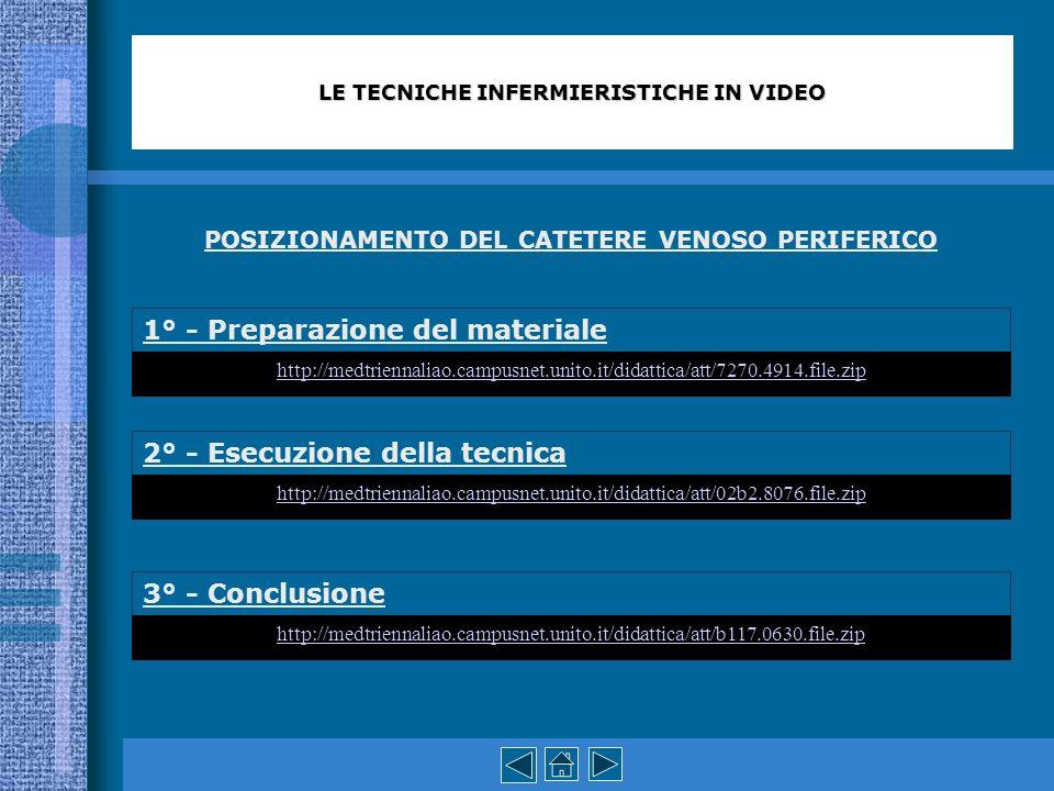 MEDICAZIONE DEL CATETERE VENOSO CENTRALE 1° - Preparazione 2° - Esecuzione della tecnica - I parte 3° - Conclusione 2° - Esecuzione della tecnica - II parte LE TECNICHE INFERMIERISTICHE IN VIDEO http://medtriennaliao.campusnet.unito.it/didattica/att/52d1.7834.file.zip http://medtriennaliao.campusnet.unito.it/didattica/att/e5d3.1873.file.zip http://medtriennaliao.campusnet.unito.it/didattica/att/630b.7616.file.zip http://medtriennaliao.campusnet.unito.it/didattica/att/9d36.8182.file.zip