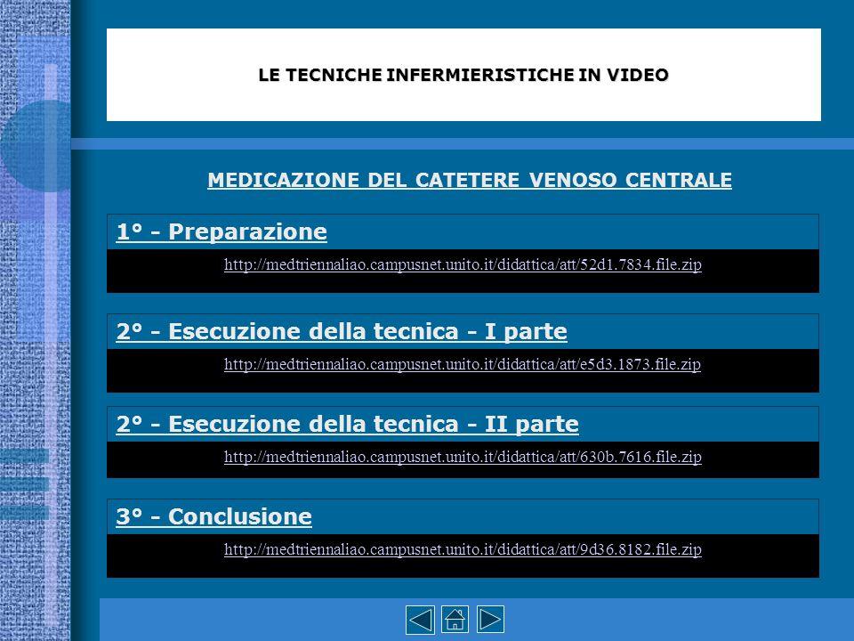 MEDICAZIONE DEL CATETERE VENOSO CENTRALE 1° - Preparazione 2° - Esecuzione della tecnica - I parte 3° - Conclusione 2° - Esecuzione della tecnica - II