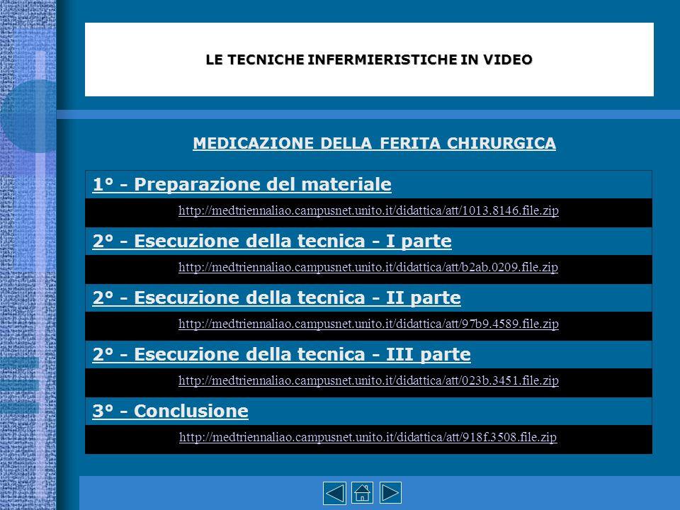 MEDICAZIONE DELLA FERITA CHIRURGICA 1° - Preparazione del materiale 2° - Esecuzione della tecnica - I parte 3° - Conclusione 2° - Esecuzione della tec