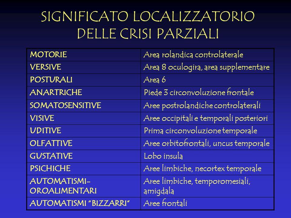 SIGNIFICATO LOCALIZZATORIO DELLE CRISI PARZIALI MOTORIEArea rolandica controlaterale VERSIVEArea 8 oculogira, area supplementare POSTURALIArea 6 ANART