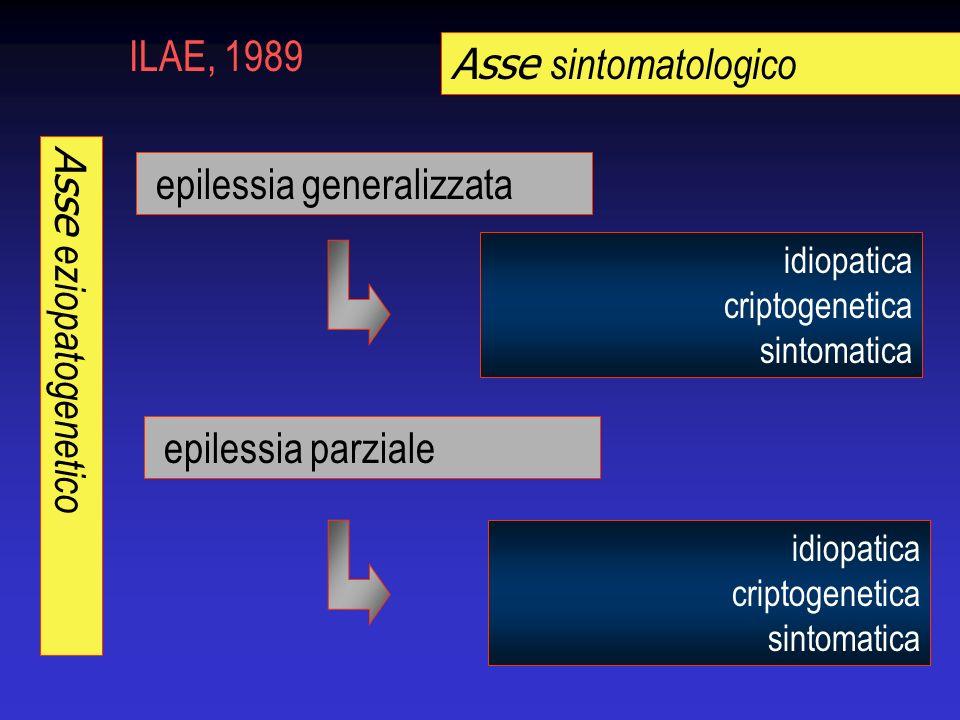 Asse sintomatologico epilessia generalizzata idiopatica criptogenetica sintomatica epilessia parziale idiopatica criptogenetica sintomatica Asse eziop