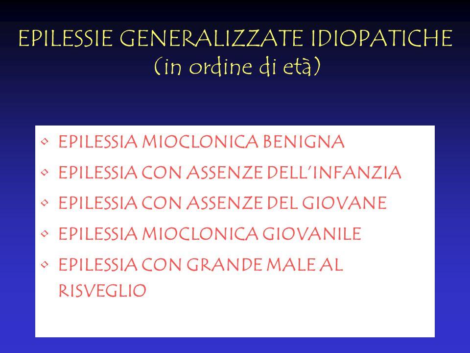 EPILESSIE GENERALIZZATE IDIOPATICHE (in ordine di età) EPILESSIA MIOCLONICA BENIGNA EPILESSIA CON ASSENZE DELLINFANZIA EPILESSIA CON ASSENZE DEL GIOVA