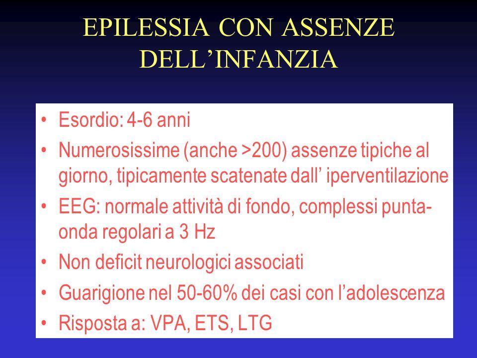 EPILESSIA CON ASSENZE DELLINFANZIA Esordio: 4-6 anni Numerosissime (anche >200) assenze tipiche al giorno, tipicamente scatenate dall iperventilazione