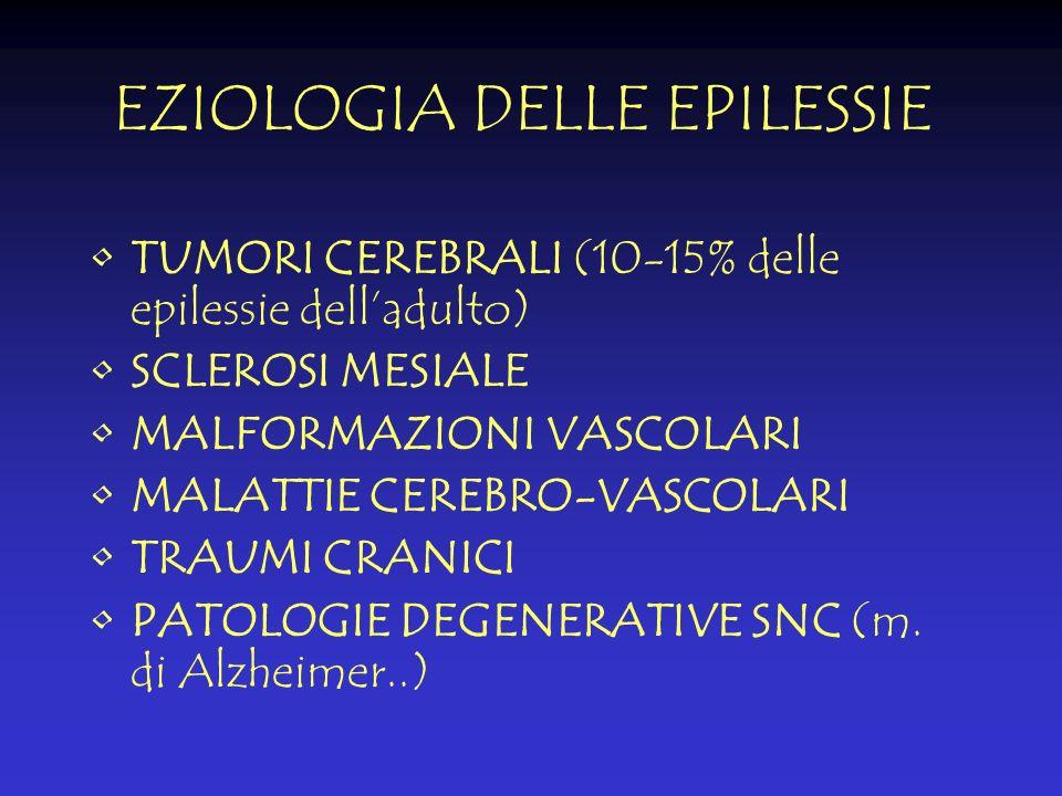 EZIOLOGIA DELLE EPILESSIE TUMORI CEREBRALI (10-15% delle epilessie delladulto) SCLEROSI MESIALE MALFORMAZIONI VASCOLARI MALATTIE CEREBRO-VASCOLARI TRA