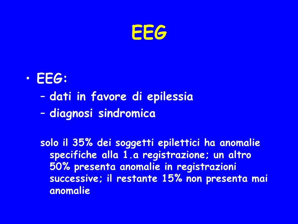 EEG EEG: –dati in favore di epilessia –diagnosi sindromica solo il 35% dei soggetti epilettici ha anomalie specifiche alla 1.a registrazione; un altro