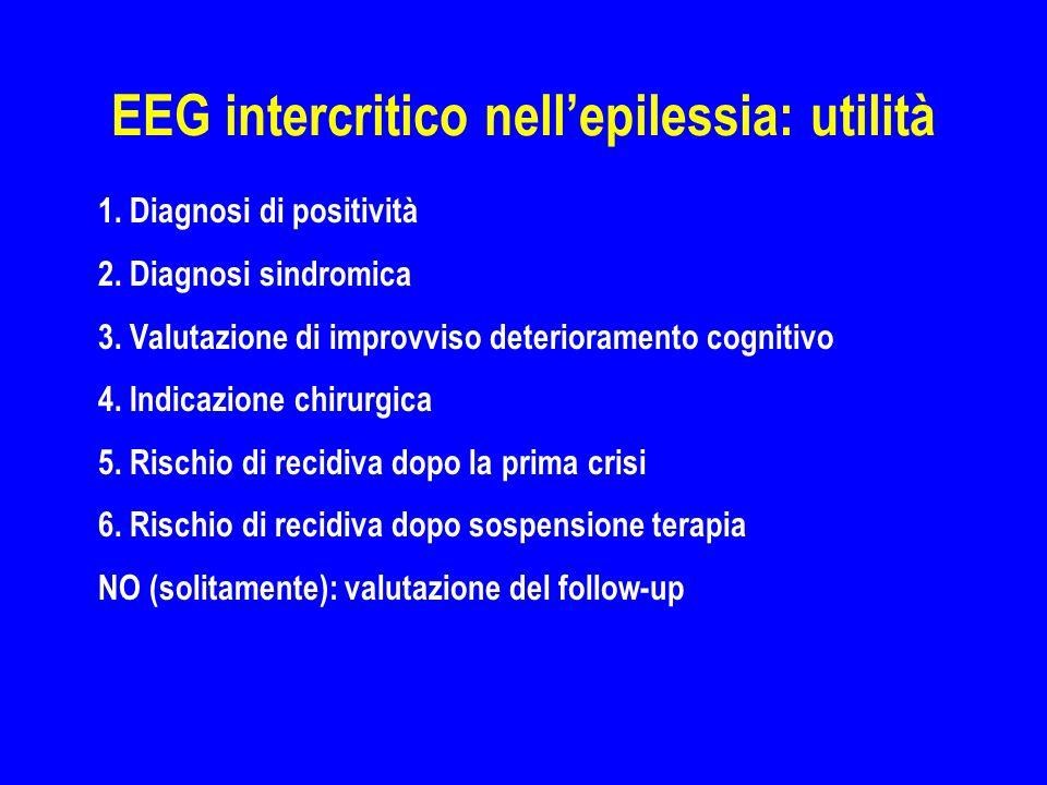 EEG intercritico nellepilessia: utilità 1. Diagnosi di positività 2. Diagnosi sindromica 3. Valutazione di improvviso deterioramento cognitivo 4. Indi