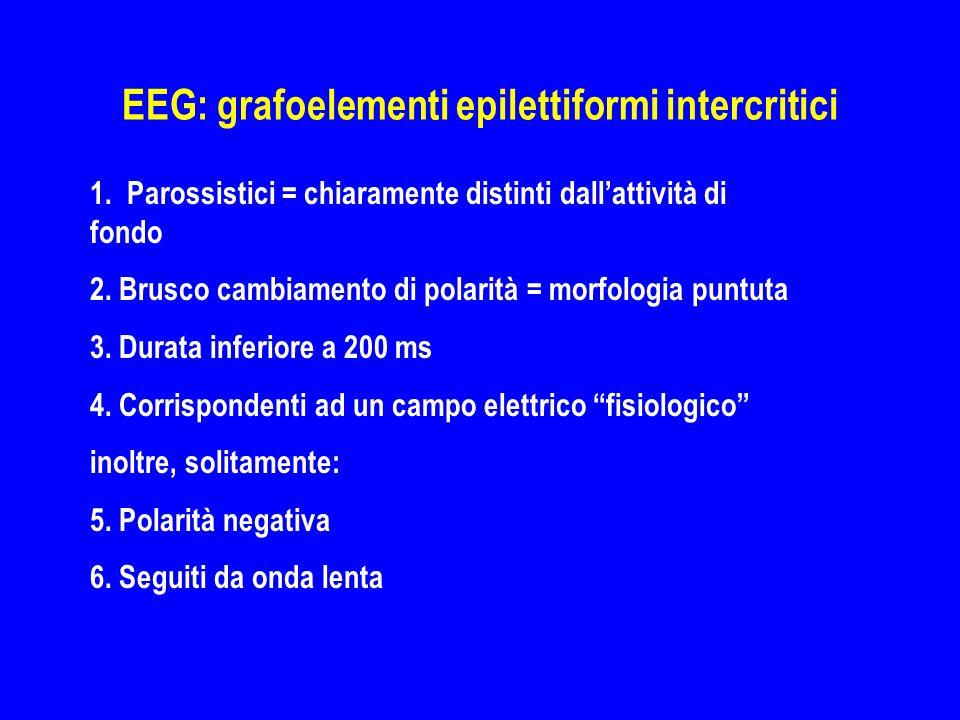 EEG: grafoelementi epilettiformi intercritici 1. Parossistici = chiaramente distinti dallattività di fondo 2. Brusco cambiamento di polarità = morfolo