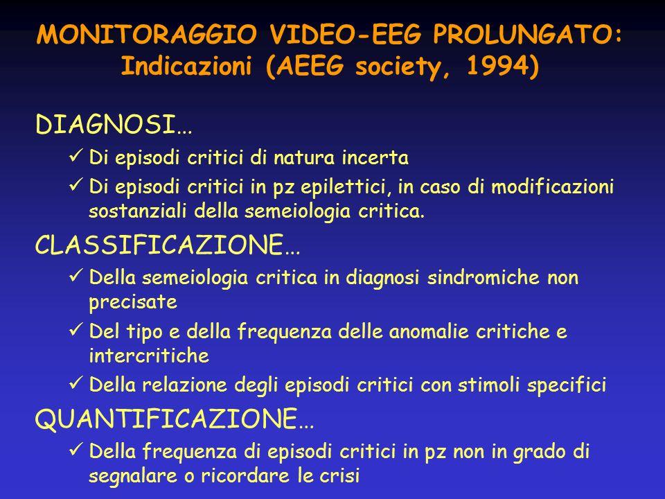 MONITORAGGIO VIDEO-EEG PROLUNGATO: Indicazioni (AEEG society, 1994) DIAGNOSI… Di episodi critici di natura incerta Di episodi critici in pz epilettici