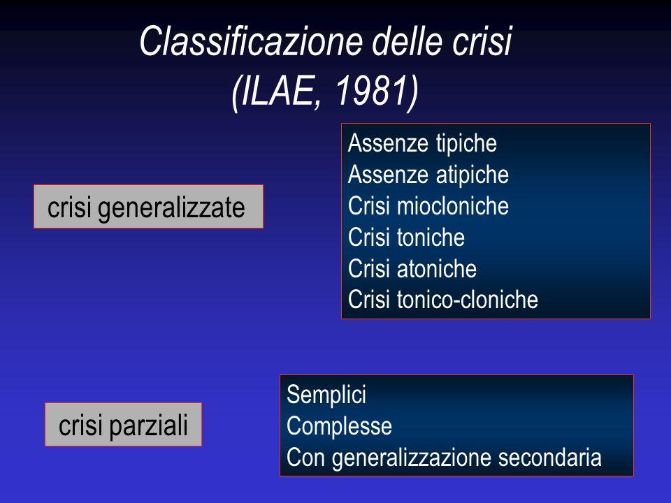 Classificazione delle crisi (ILAE, 1981) crisi generalizzate Assenze tipiche Assenze atipiche Crisi miocloniche Crisi toniche Crisi atoniche Crisi ton