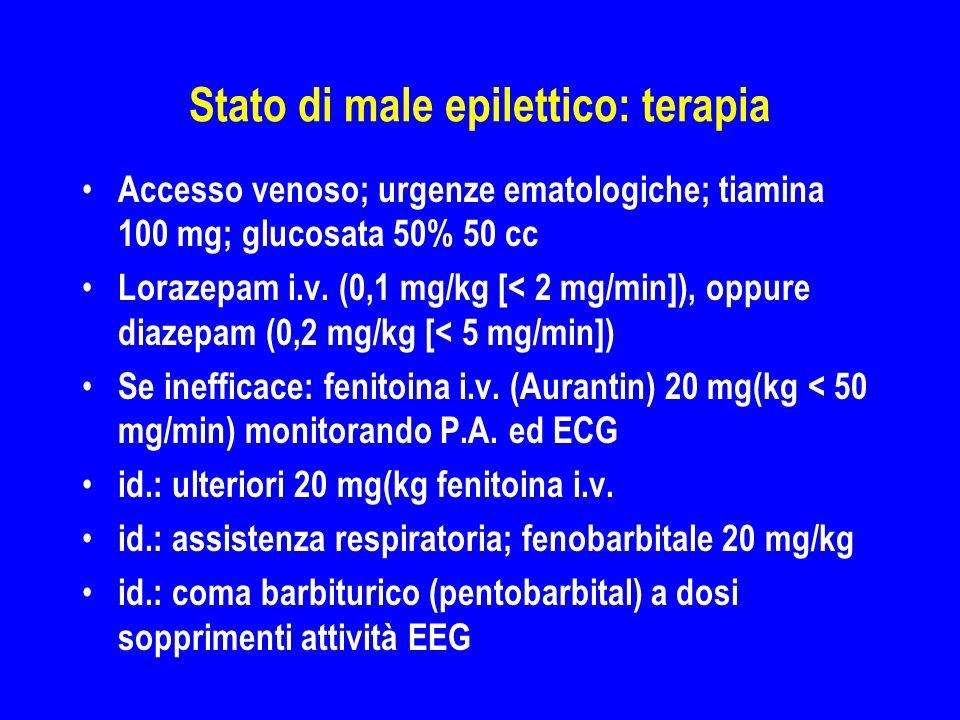 Stato di male epilettico: terapia Accesso venoso; urgenze ematologiche; tiamina 100 mg; glucosata 50% 50 cc Lorazepam i.v. (0,1 mg/kg [< 2 mg/min]), o