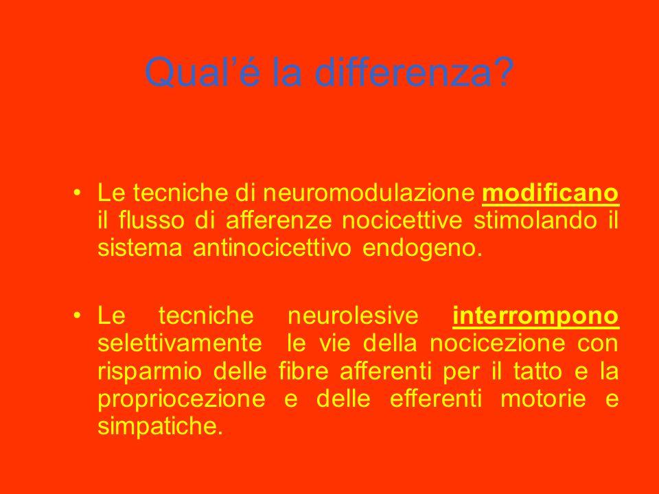 2 modi di intervenire Tecniche di neuromodulazione Tecniche di neuroablazione (neurolesive)