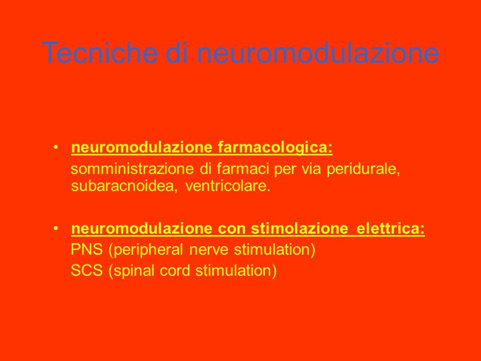 Qualé la differenza? Le tecniche di neuromodulazione modificano il flusso di afferenze nocicettive stimolando il sistema antinocicettivo endogeno. Le