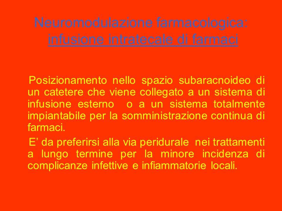 Controindicazioni assolute allimpiego della via peridurale alterazioni del sistema coagulativo ipopiastrinemia assunzione di farmaci anticoagulanti or