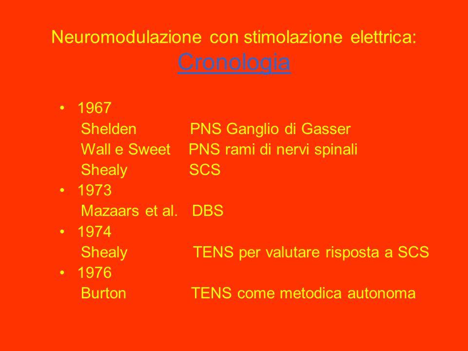 TERAPIA SCS La S.C.S.(Spinal Cord Stimulation) è una tecnica antalgica neuromodulatoria che negli ultimi 35 anni (1967 data del primo impianto di neur