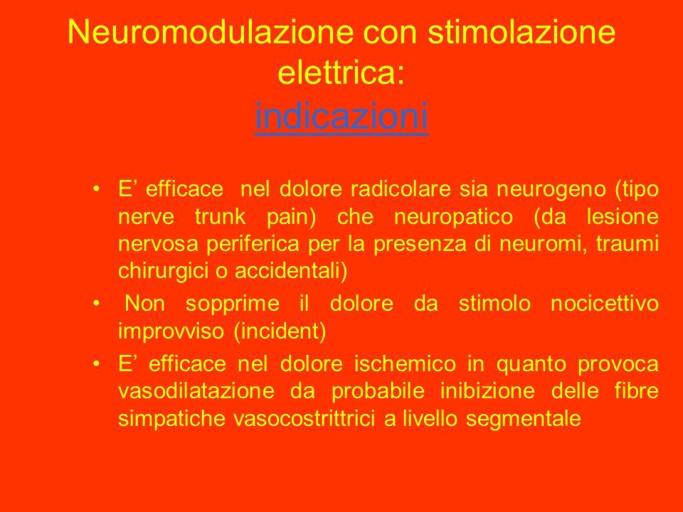 Neuromodulazione con stimolazione elettrica: meccanismo dazione Molte teorie, nessuna certezza! Teoria del cancello (Melzack e Wall 1965) la stimolazi
