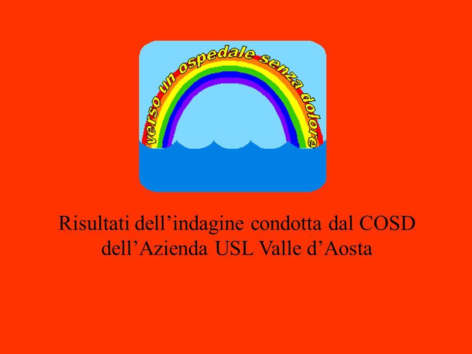 SCALA ANALOGICA VISIVA (VAS) NESSUN ________________________________ IL DOLORE PIU' FORTE DOLORE IMMAGINABILE SCALA NUMERICA (NRS) NESSUN 0 1 2 3 4 5