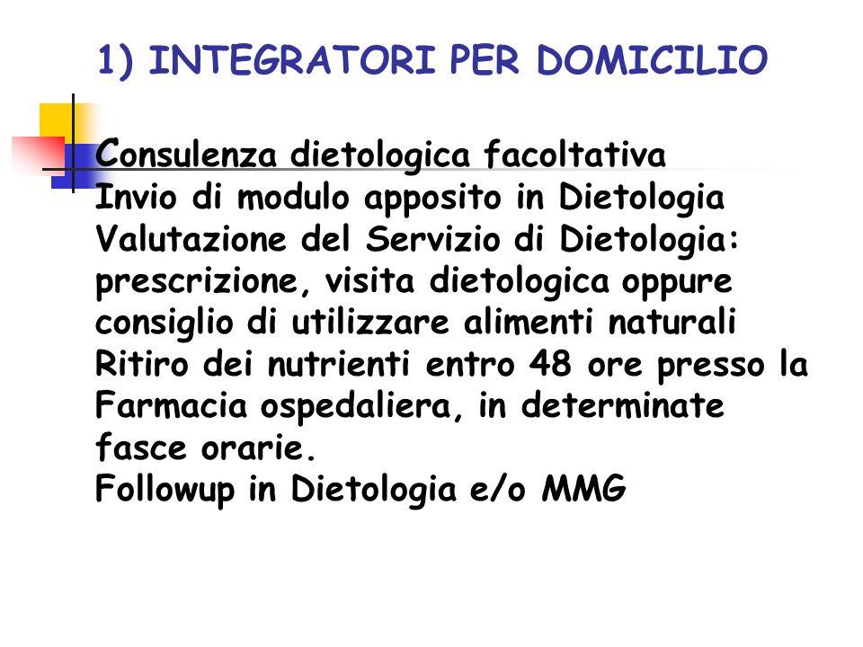1) INTEGRATORI PER DOMICILIO C onsulenza dietologica facoltativa Invio di modulo apposito in Dietologia Valutazione del Servizio di Dietologia: prescr