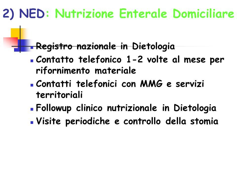 2) NED: Nutrizione Enterale Domiciliare Registro nazionale in Dietologia Contatto telefonico 1-2 volte al mese per rifornimento materiale Contatti tel