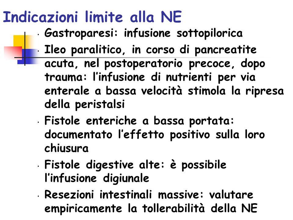 Indicazioni limite alla NE Gastroparesi: infusione sottopilorica Ileo paralitico, in corso di pancreatite acuta, nel postoperatorio precoce, dopo trau