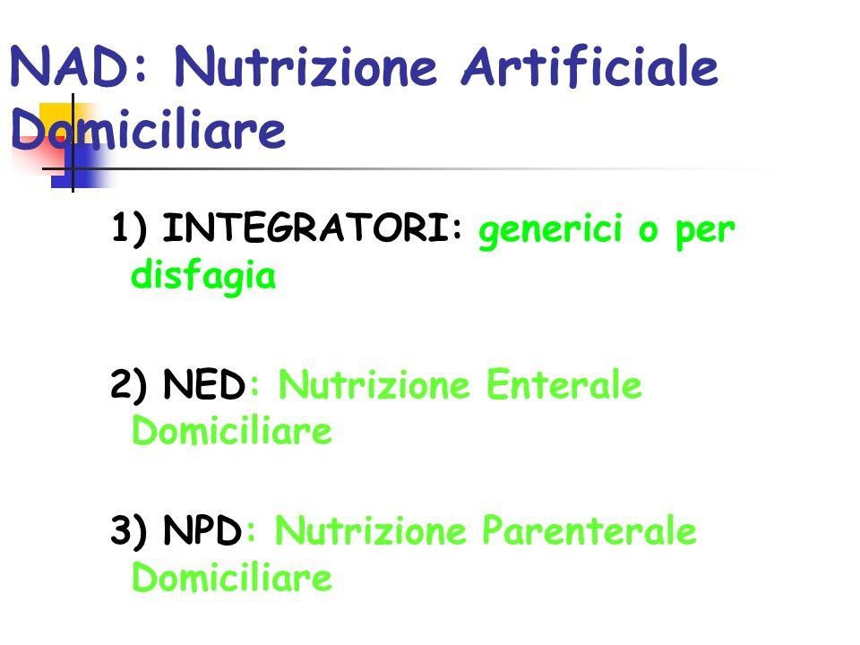 NAD: Nutrizione Artificiale Domiciliare 1) INTEGRATORI: generici o per disfagia 2) NED: Nutrizione Enterale Domiciliare 3) NPD: Nutrizione Parenterale