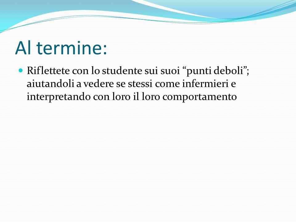 Al termine: Riflettete con lo studente sui suoi punti deboli; aiutandoli a vedere se stessi come infermieri e interpretando con loro il loro comportam