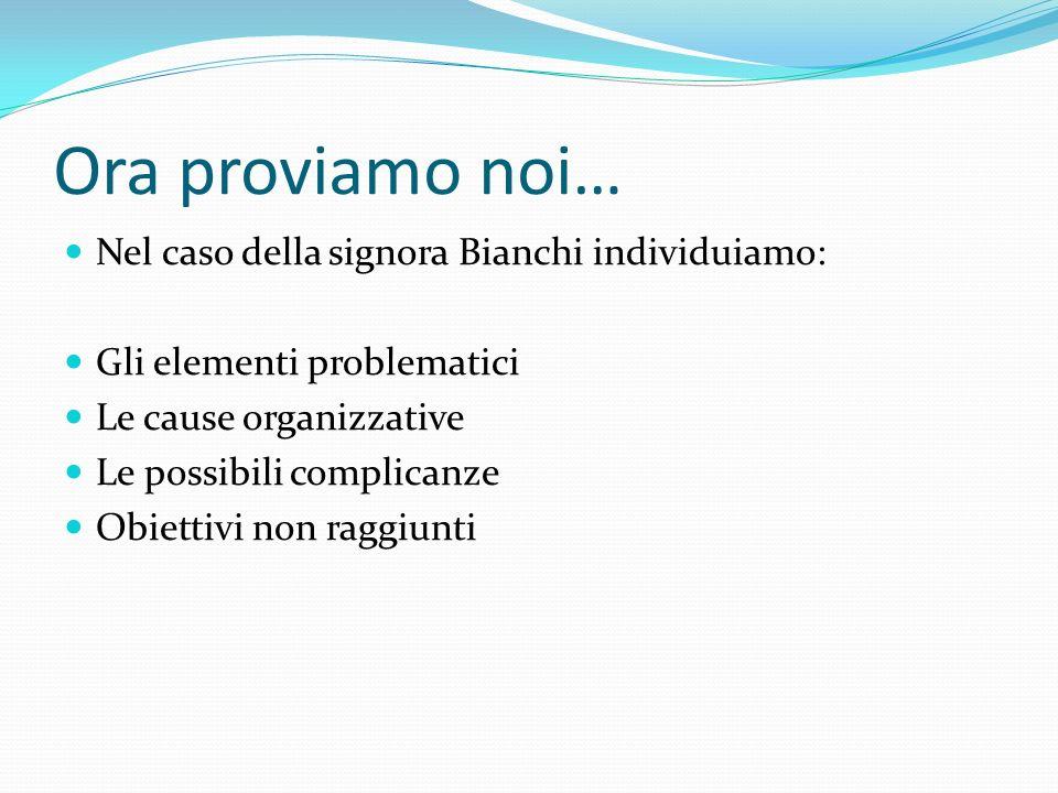 Ora proviamo noi… Nel caso della signora Bianchi individuiamo: Gli elementi problematici Le cause organizzative Le possibili complicanze Obiettivi non