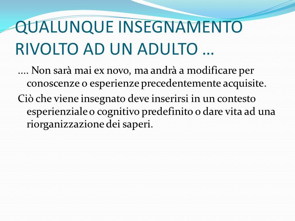 IL METODO DEI CASI Il metodo dei casi da Nursing Oggi, numero 2, 2003, p.37-39