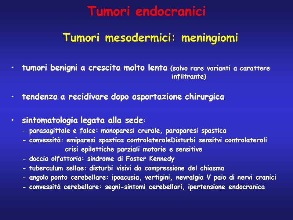 Tumori endocranici Tumori mesodermici: meningiomi tumori benigni a crescita molto lenta (salvo rare varianti a carattere infiltrante) tendenza a recid