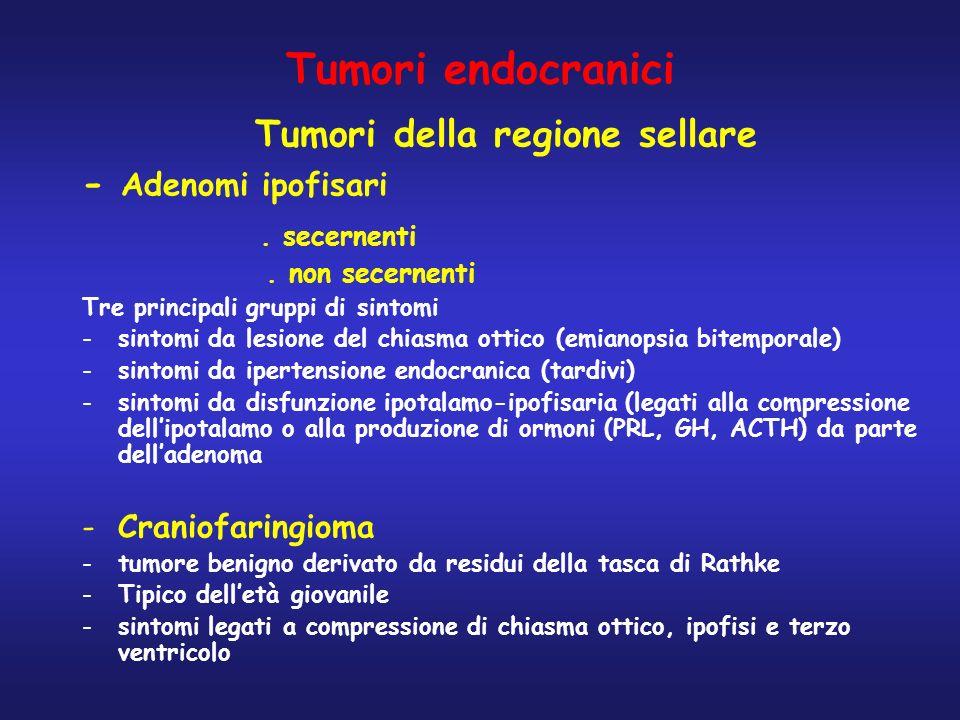 Tumori endocranici Tumori della regione sellare - Adenomi ipofisari. secernenti. non secernenti Tre principali gruppi di sintomi -sintomi da lesione d