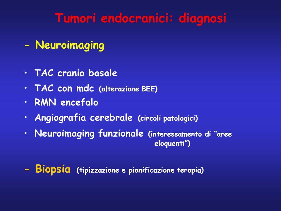 Tumori endocranici: diagnosi - Neuroimaging TAC cranio basale TAC con mdc (alterazione BEE) RMN encefalo Angiografia cerebrale (circoli patologici) Ne
