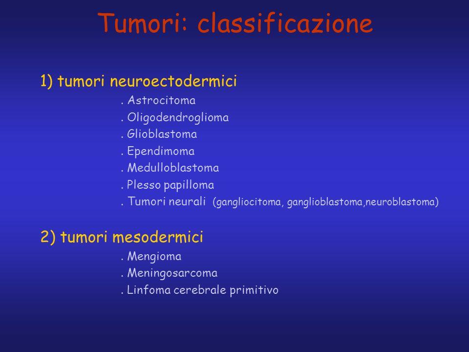 Tumori: classificazione 3) tumori delle guaine nervose.