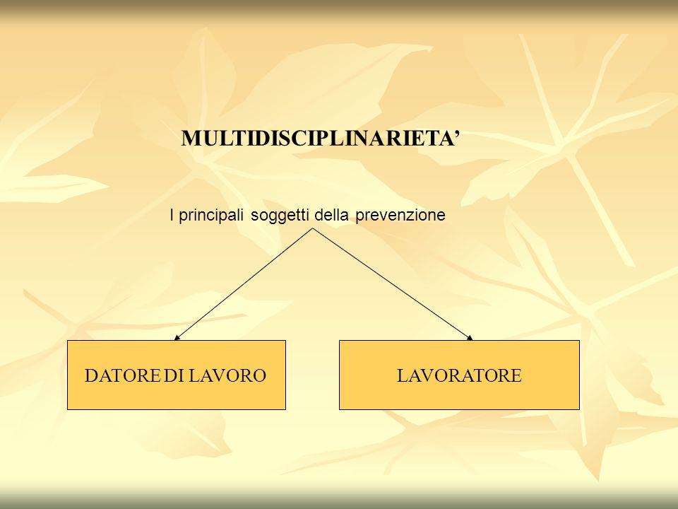 MULTIDISCIPLINARIETA I principali soggetti della prevenzione DATORE DI LAVOROLAVORATORE