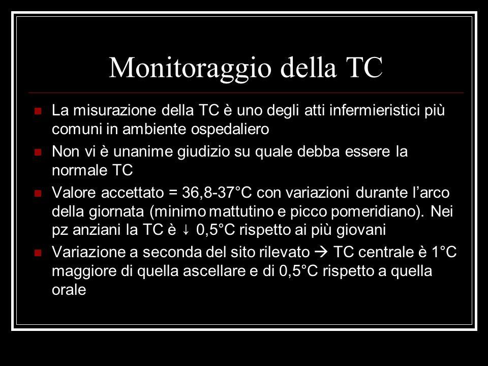 Monitoraggio della TC La misurazione della TC è uno degli atti infermieristici più comuni in ambiente ospedaliero Non vi è unanime giudizio su quale d