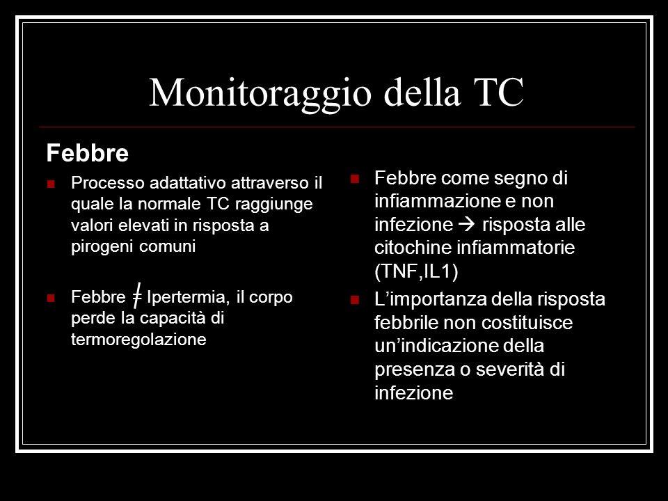 Monitoraggio della TC Febbre Processo adattativo attraverso il quale la normale TC raggiunge valori elevati in risposta a pirogeni comuni Febbre = Ipe