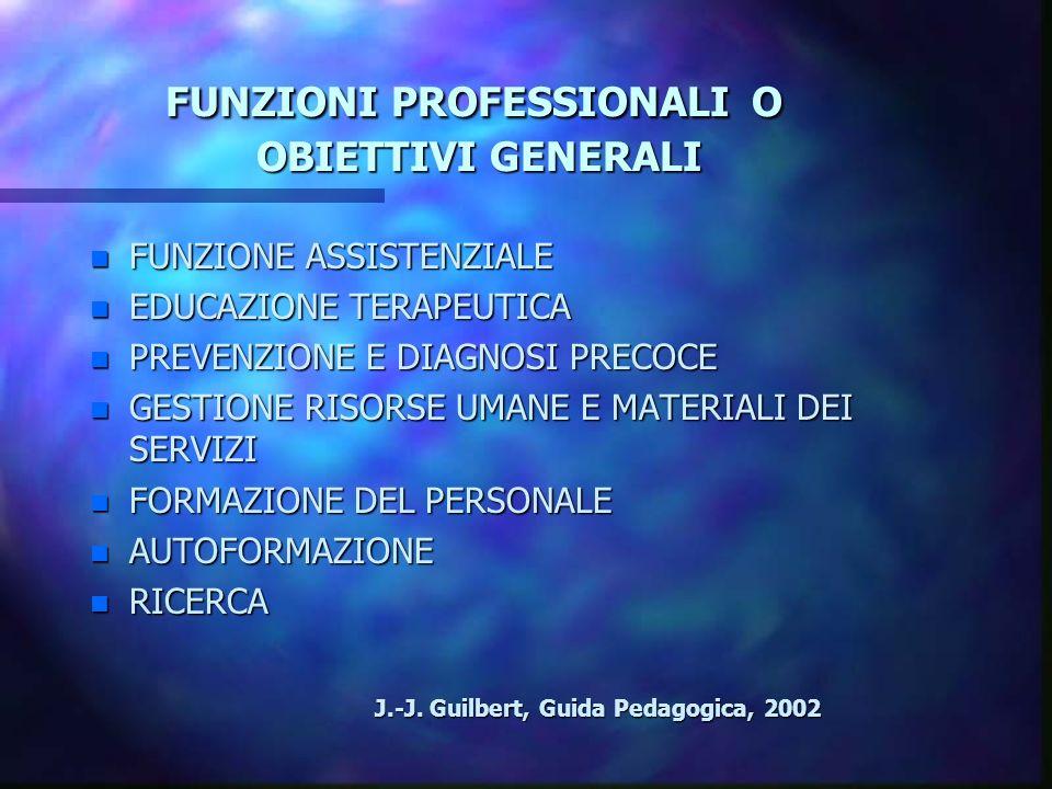 LOBIETTIVO n ATTO n CONTENUTO n CONDIZIONE n CRITERIO/I J.-J.
