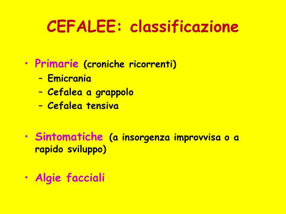 CEFALEE: classificazione Primarie (croniche ricorrenti) –Emicrania –Cefalea a grappolo –Cefalea tensiva Sintomatiche (a insorgenza improvvisa o a rapi