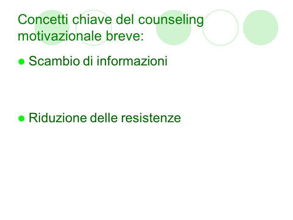 Concetti chiave del counseling motivazionale breve: Scambio di informazioni Riduzione delle resistenze