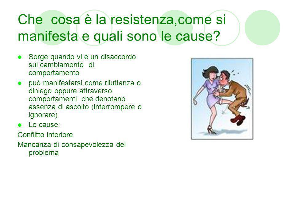 Che cosa è la resistenza,come si manifesta e quali sono le cause? Sorge quando vi è un disaccordo sul cambiamento di comportamento può manifestarsi co