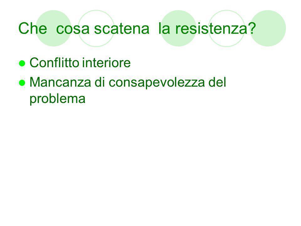 Che cosa scatena la resistenza? Conflitto interiore Mancanza di consapevolezza del problema