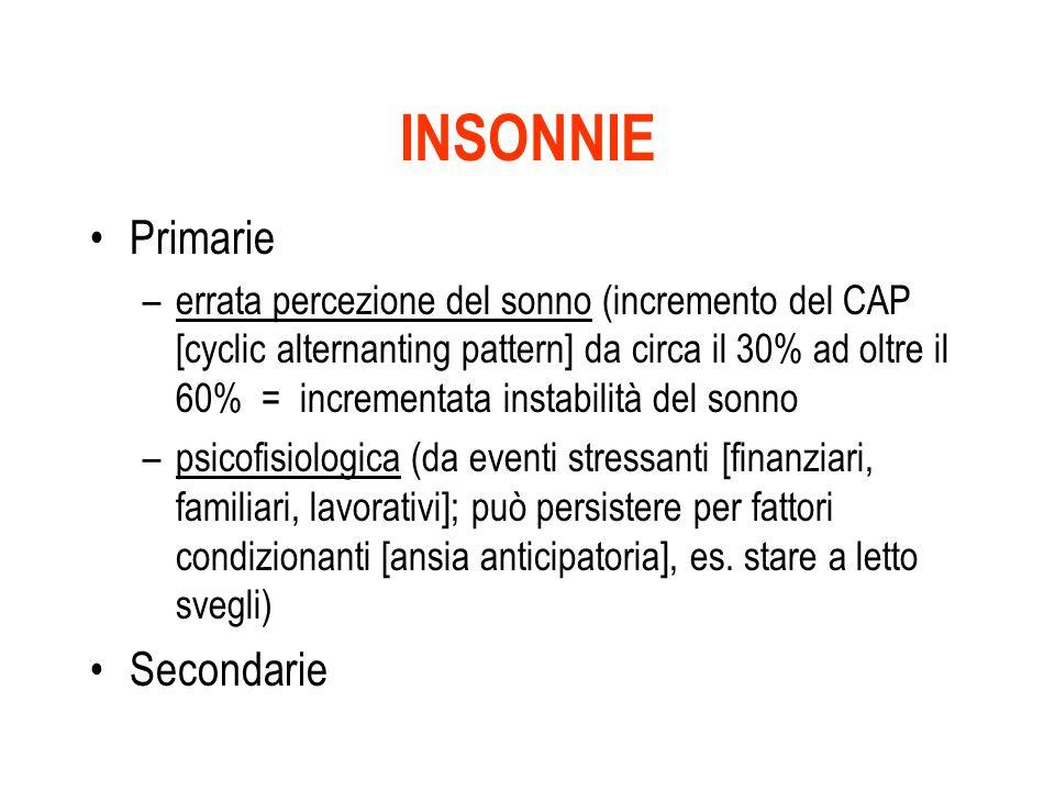 INSONNIE Primarie –errata percezione del sonno (incremento del CAP [cyclic alternanting pattern] da circa il 30% ad oltre il 60% = incrementata instab