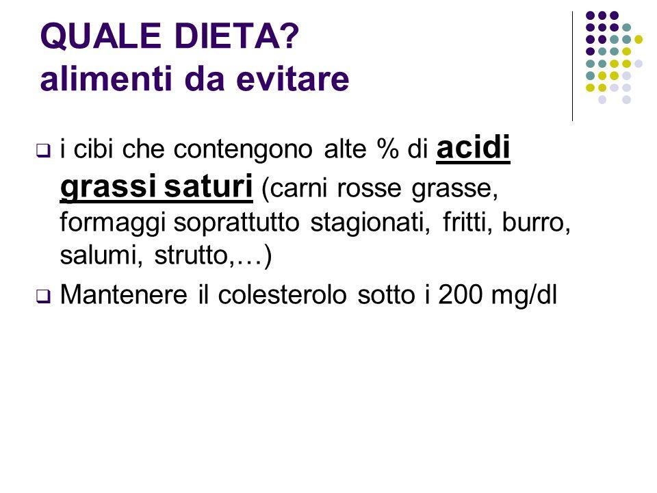 QUALE DIETA? alimenti da evitare i cibi che contengono alte % di acidi grassi saturi (carni rosse grasse, formaggi soprattutto stagionati, fritti, bur