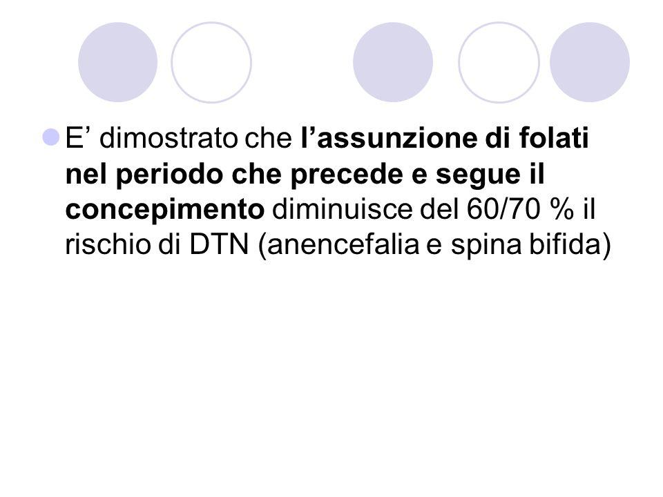 E dimostrato che lassunzione di folati nel periodo che precede e segue il concepimento diminuisce del 60/70 % il rischio di DTN (anencefalia e spina b