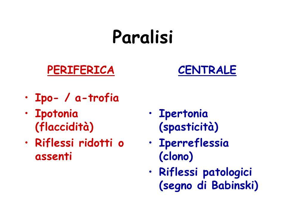 Paralisi PERIFERICA Ipo- / a-trofia Ipotonia (flaccidità) Riflessi ridotti o assenti CENTRALE Ipertonia (spasticità) Iperreflessia (clono) Riflessi pa