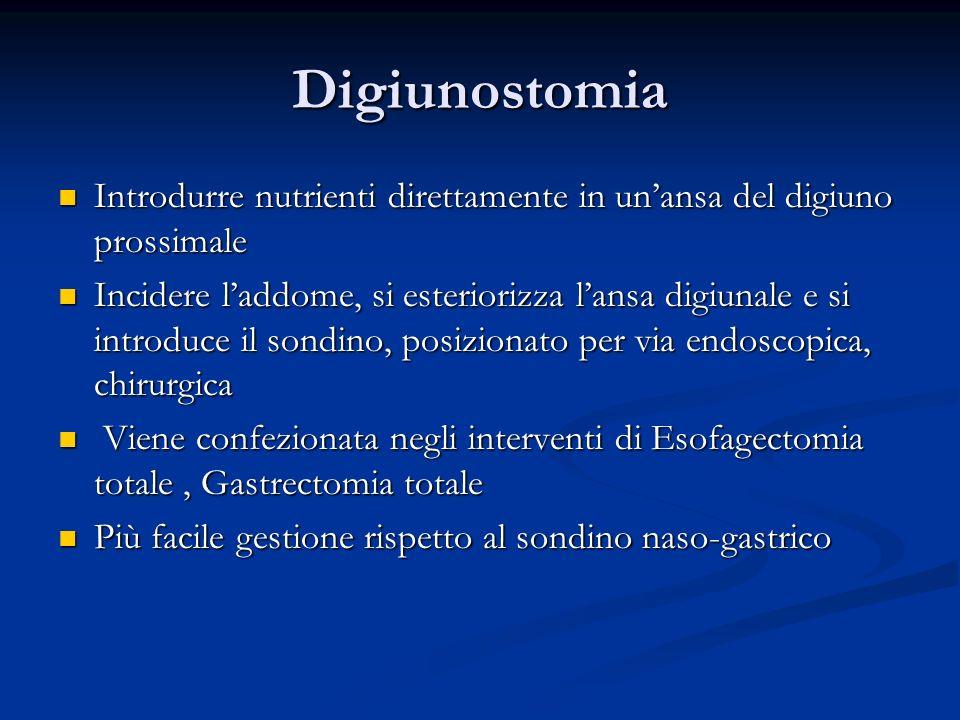 Digiunostomia Introdurre nutrienti direttamente in unansa del digiuno prossimale Introdurre nutrienti direttamente in unansa del digiuno prossimale In