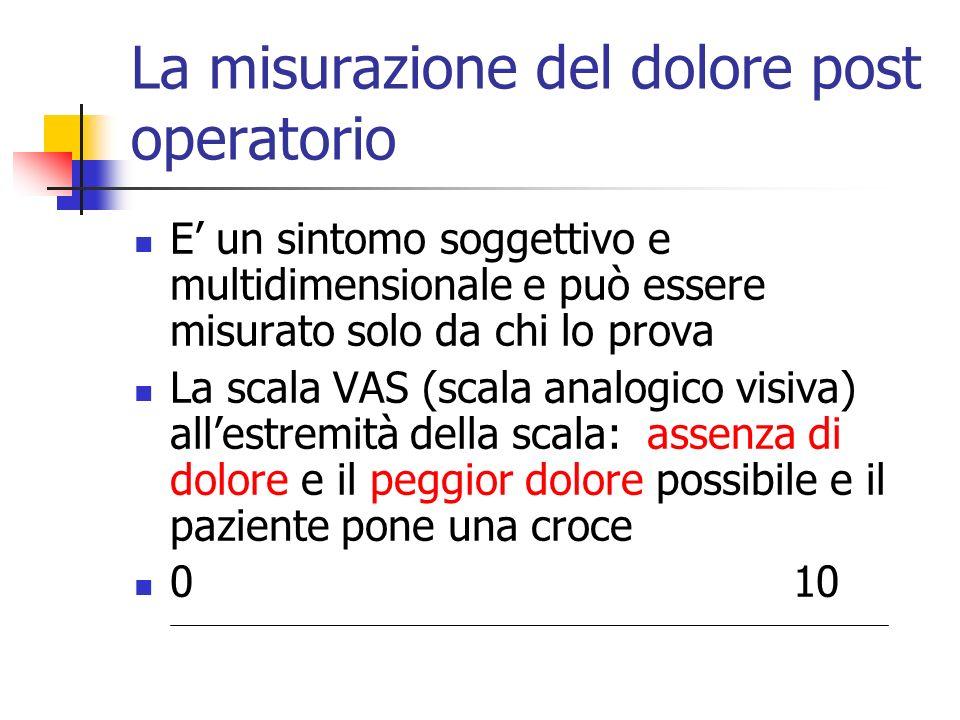 La misurazione del dolore post operatorio E un sintomo soggettivo e multidimensionale e può essere misurato solo da chi lo prova La scala VAS (scala a