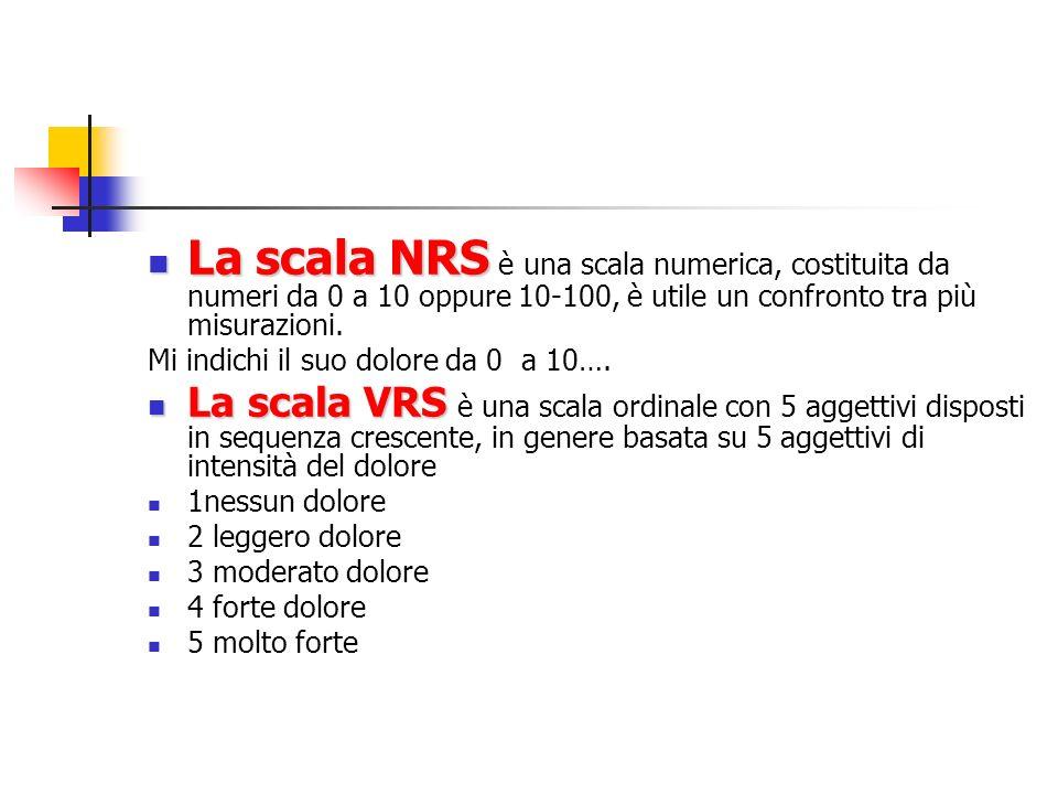 La scala NRS La scala NRS è una scala numerica, costituita da numeri da 0 a 10 oppure 10-100, è utile un confronto tra più misurazioni. Mi indichi il