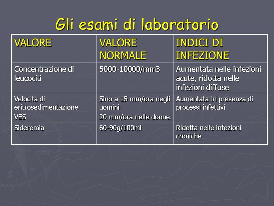 Gli esami di laboratorio VALORE VALORE NORMALE INDICI DI INFEZIONE Concentrazione di leucociti 5000-10000/mm3 Aumentata nelle infezioni acute, ridotta