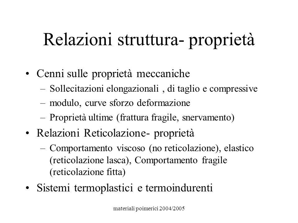 materiali poimerici 2004/2005 Relazioni struttura- proprietà Cenni sulle proprietà meccaniche –Sollecitazioni elongazionali, di taglio e compressive –