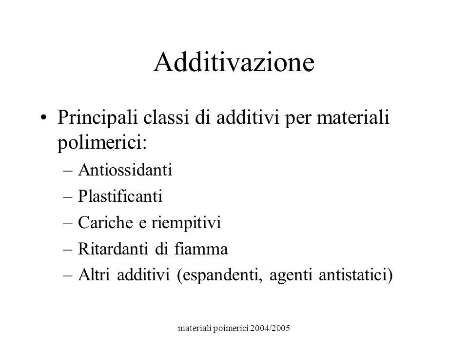 materiali poimerici 2004/2005 Additivazione Principali classi di additivi per materiali polimerici: –Antiossidanti –Plastificanti –Cariche e riempitiv